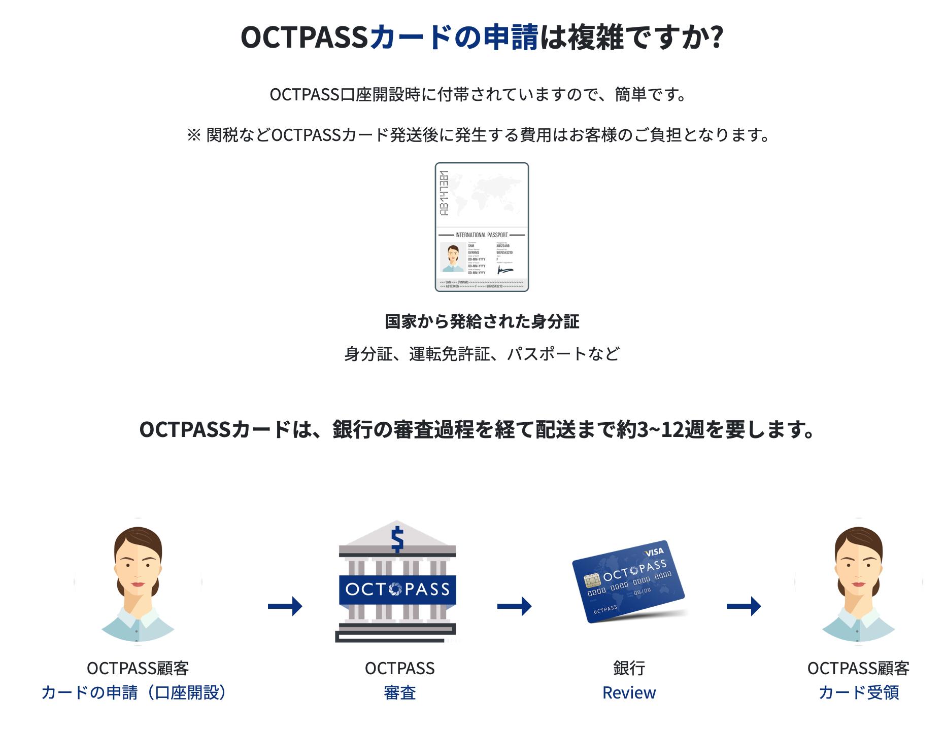 OCTPASSカードの申請は複雑ですか? OCTPASS口座開設時に付帯されていますので、簡単です。 ※ 関税などOCTPASSカード発送後に発生する費用はお客様のご負担となります。 国家から発給された身分証 身分証、運転免許証、パスポートなど OCTPASSカードは、銀行の審査過程を経て配送まで約3~12週を要します。
